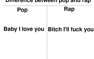 difference pop rap