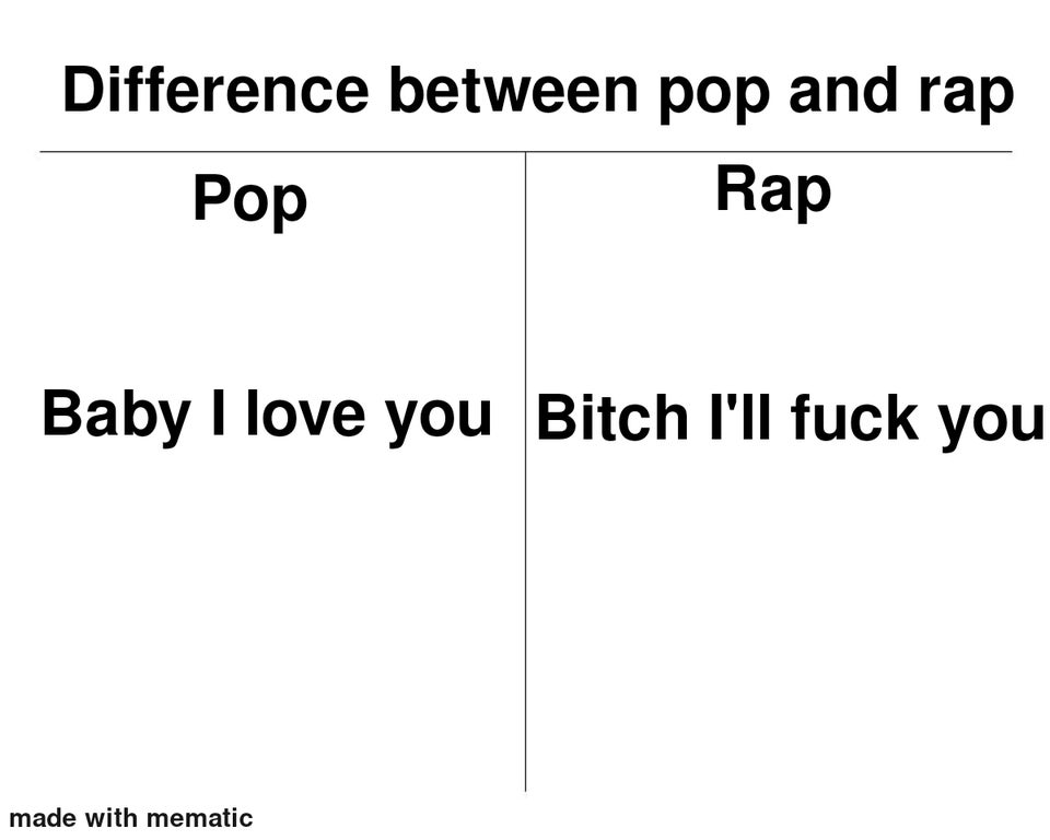 Table with the difference between pop and rap.
