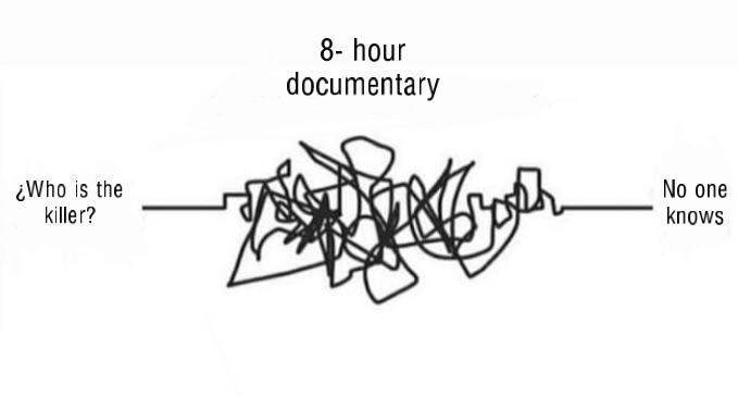 Who is the killer? 8-hour documentary. Still, no one knows.